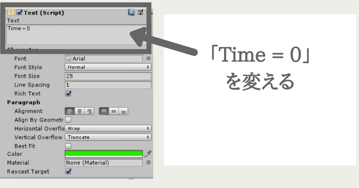 timeの文言を変える