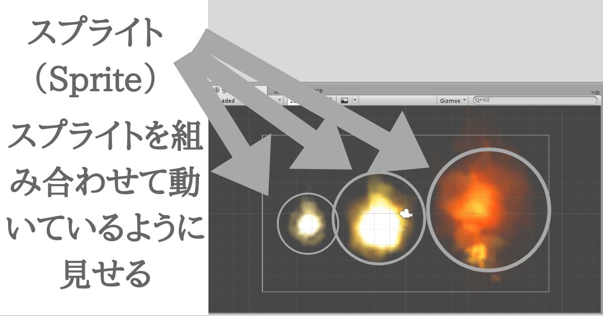 アニメーションでのスプライト