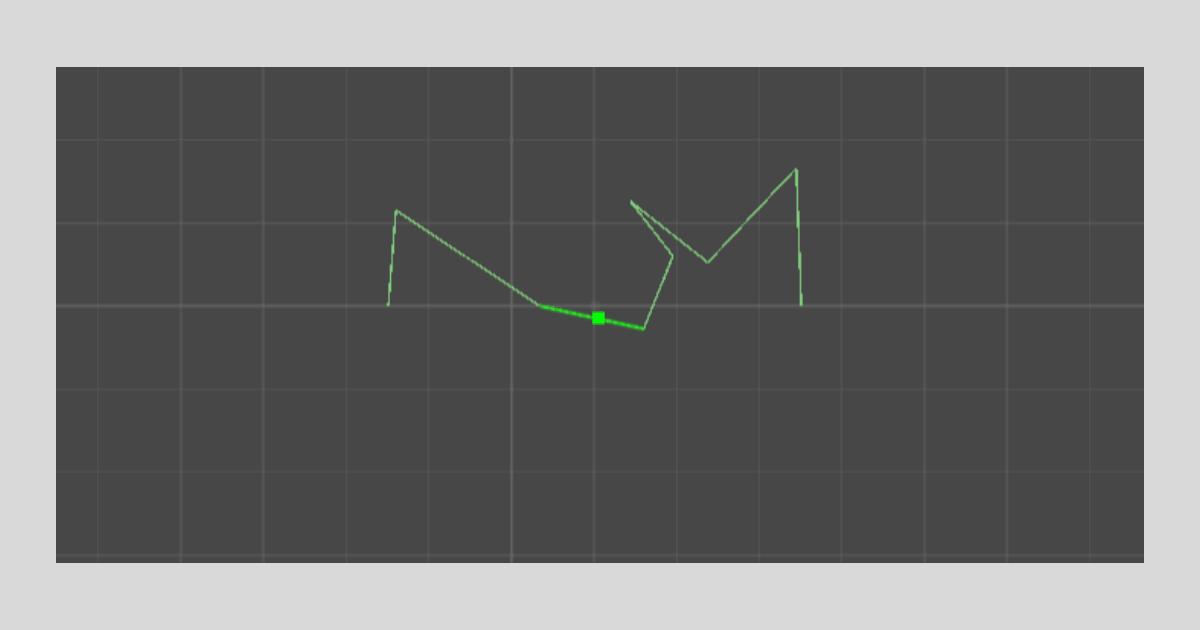Unityの【Edge Collider 2D】の形状